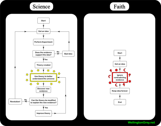 20070115_science_vs_faith